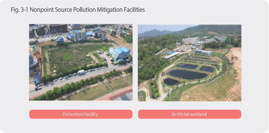 Nonpoint Source Pollution Mitigation Facilities