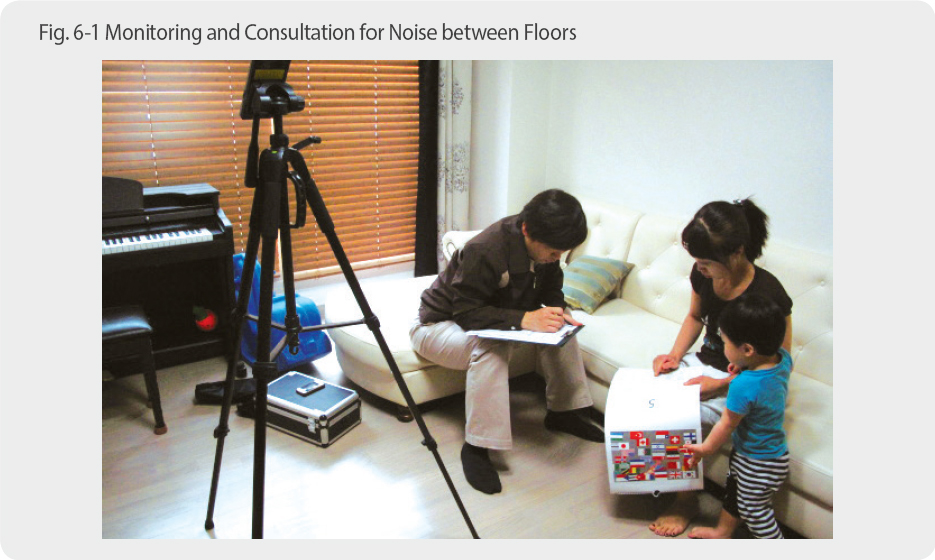 Monitoring and Consultation for Noise between Floors