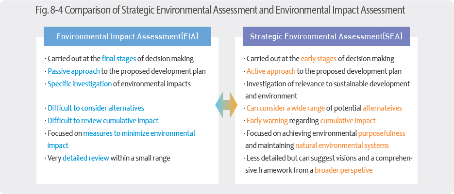 detailed environmental impact assessment deia essay