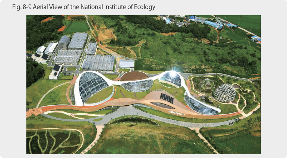 Aerial View of the National Institute of Ecology